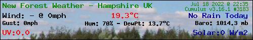 Ashurst Bridge (New Forest) Weather